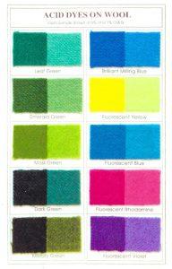 Acid Dyes for Protein Fibres Image